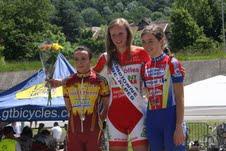 Domitille Hadoux préparation physique sportive cyclisme adolescent aix les bains
